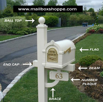 Keystone Mailbox Replacement Parts